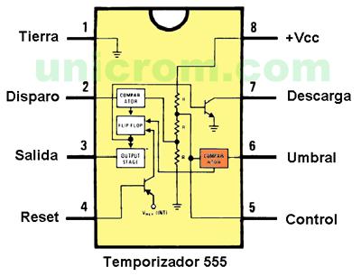Configuración interna del temporizador 555
