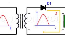 Rectificador de media onda - Circuito, Funcionamiento