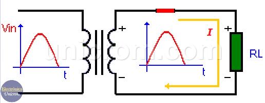 Rectificador de media onda - Rectificador de 1/2 onda, diodo polarizado en directo. Circuito equivalente