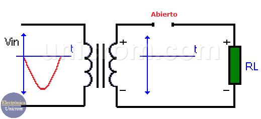 Rectificador de 1/2 onda, diodo polarizado en inversa. Circuito equivalente