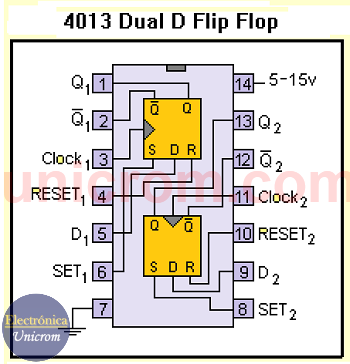 CI 4013 - DualD Flip Flop