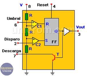 Distribución de pines y estructura interna del temporizador 555