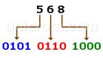 Código BCD. Decimal Codificado en Binario