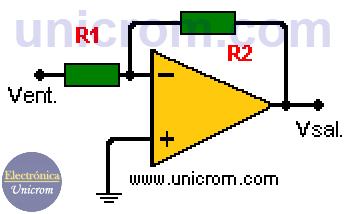 Amplificador Operacional. Ganancia lazo cerrado - Configuración inversor con el amplificador operacional