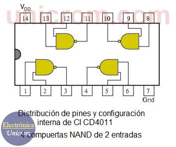 Distribución de pines y configuración interna del CI CD4011