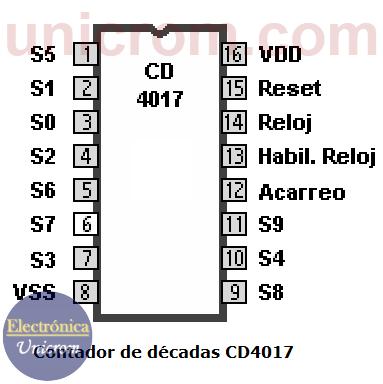 Contador de décadas CD4017