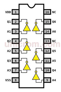 Circuito integrado CMOS 4049 (seis compuertas NOT)