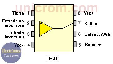LM311-LM211-LM111 - Configuración interna y distribución de pines