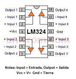 LM324 - configuración de pines