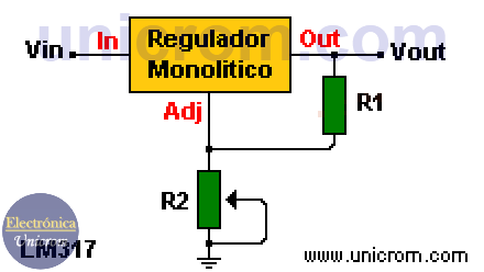 Regulador monolítico de salida variable: LM117, LM217, LM317 - Electrónica Unicrom