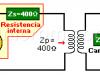 Adaptación de impedancias con transformador