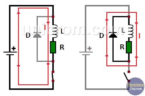 Activacion y Desactivacion de un relé - ¿Por qué se pone un diodo en paralelo con un relé?