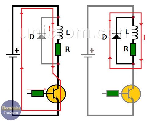 Activación y Desactivación de relé usando transistor - ¿Por qué se pone un diodo en paralelo con un relé?