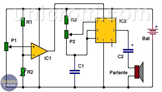 Alarma de temperatura para automóvil