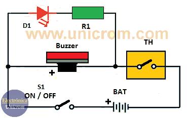 Alarma de temperatura con temostato para tubo de agua