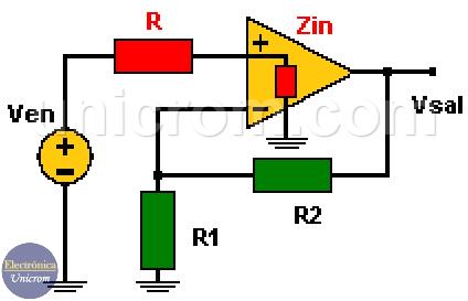Impedancia de entrada en un amplificador operacional como no inversor