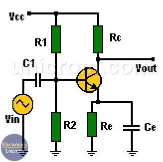 Amplificador emisor común