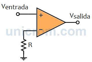 Amplificador operacional en lazo abierto