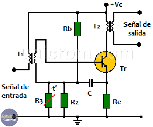 El amplificador de potencia clase A