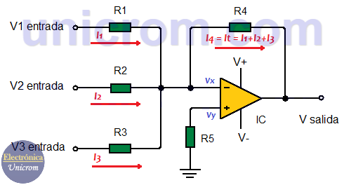 Amplificador sumador con operacionales en corriente continua (CC)