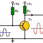 Amplificadores Clase A - Amplificador de tensión