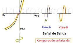 Amplificadores Clase B - Generalidades