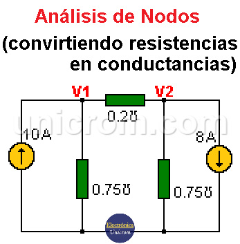 Cambio de resistencias a conductancias