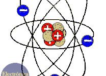 Electricidad y la estructura de la materia