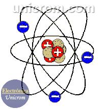 Electricidad y la Estructura de la materia - El Atomo de Bohr