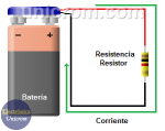 Resistor – Resistencia