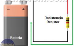 Resistencia - Resistor