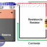 Resistor - Resistencia