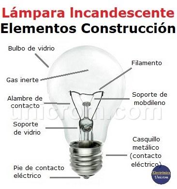 Lámpara incandescente - Elementos, construcción
