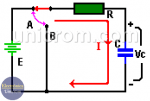 Proceso de Carga de un Condensador / Capacitor (circuito RC)