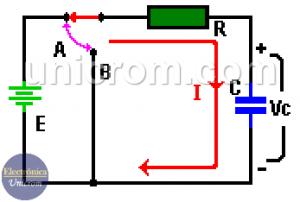 Proceso de carga de un capacitor - condensador