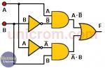 Qué son Circuitos Combinacionales? – Electrónica Digital