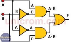 Qué son Circuitos Combinacionales? - Electrónica Digital