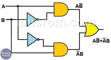 Circuito equivalente de una compuerta XOR (O exclusiva) de dos entradas - Electrónica Unicrom