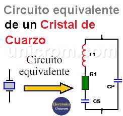 Circuito equivalente de un cristal de cuarzo