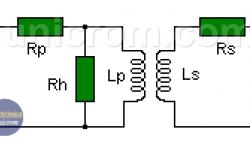 Circuito equivalente de transformador
