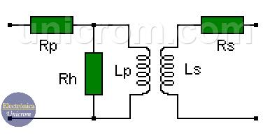 Circuito equivalente de transformador de potencia o de audio