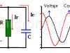 Circuito RC paralelo en AC (corriente alterna)