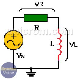 Circuito RL en serie en corriente alterna