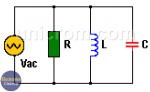 Resonancia en un circuito RLC paralelo
