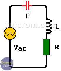 Circuito RLC serie - Resonancia en circuito RLC serie