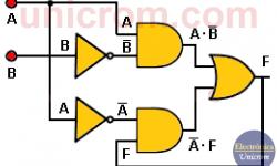 ¿Qué son Circuitos Secuenciales? - Electrónica digital
