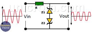 Clipper - Recortador de onda con Zener