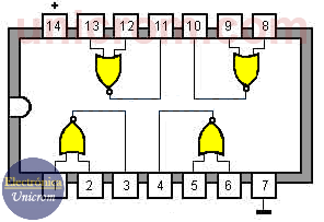 CMOS 4001 (4 compuertas NOR de 2 entradas) - Distribución de pines o patitas
