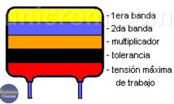 Código de colores de los capacitores. Código 101