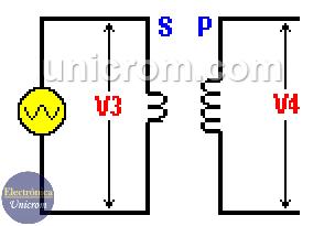 Determinación experimental de K y n de un transformador (V3 y V4)